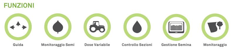 Ti5 piattaforma agricoltura precisione