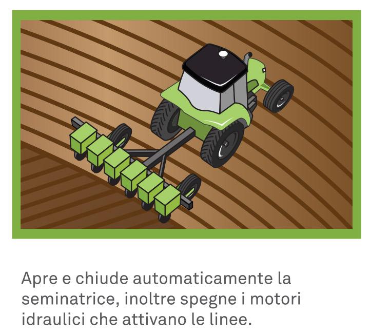 Ti7 piattaforma agricoltura precisione