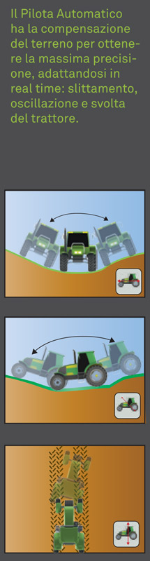 Ti7 Funzioni Guida Automatica